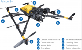Intel Falcon 8 Plus Professional Drone for Commercial Use